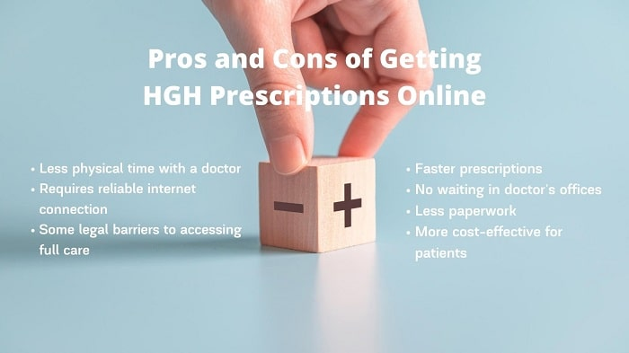 Pros and Cons of Getting HGH Prescriptions Online-min