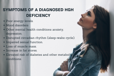 symptoms of a diagnosed HGH deficiency