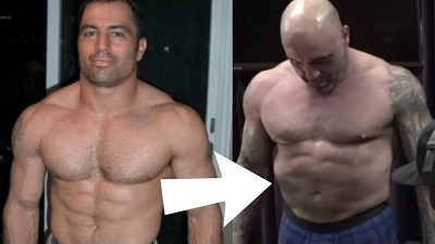 What Is HGH Gut in Bodybuilding
